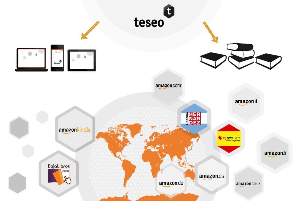 teseo-distribucion1